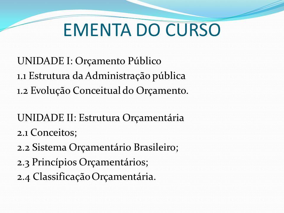 EMENTA DO CURSO