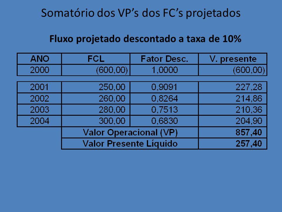 Somatório dos VP's dos FC's projetados