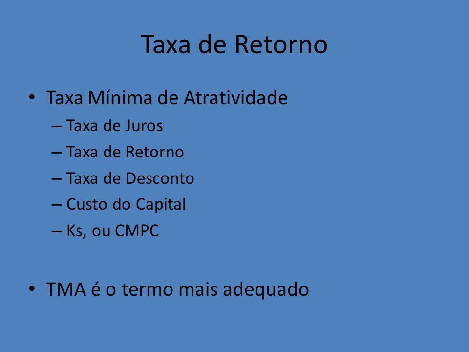 Taxa de Retorno Taxa Mínima de Atratividade
