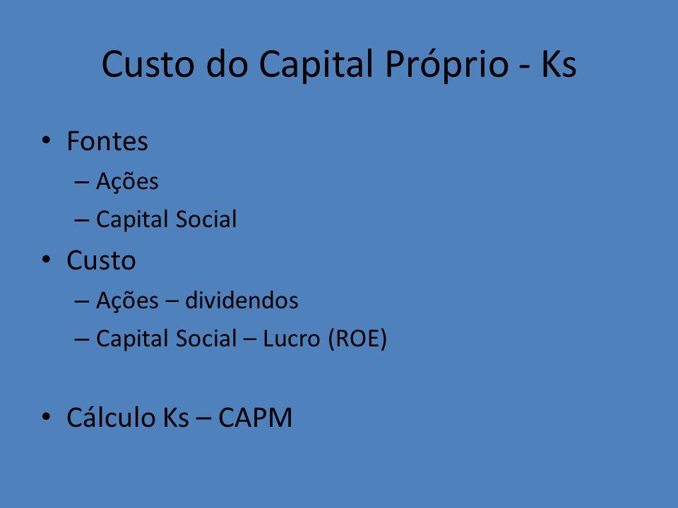 Custo do Capital Próprio - Ks