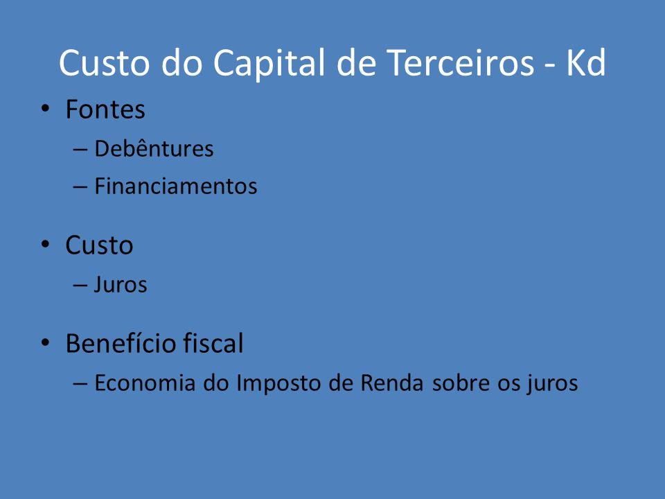 Custo do Capital de Terceiros - Kd