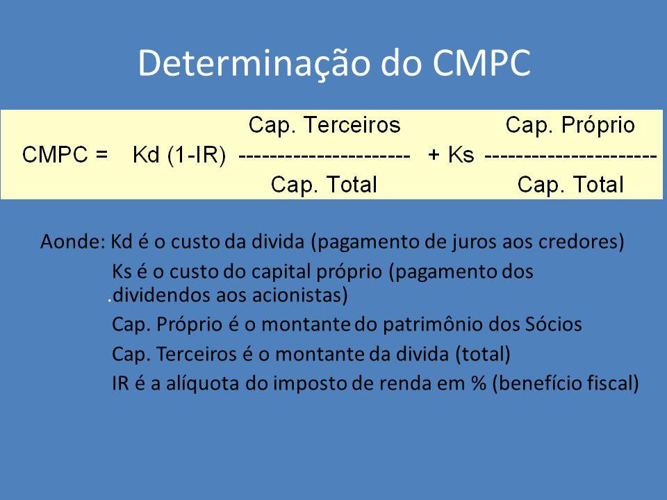 Determinação do CMPC Aonde: Kd é o custo da divida (pagamento de juros aos credores)