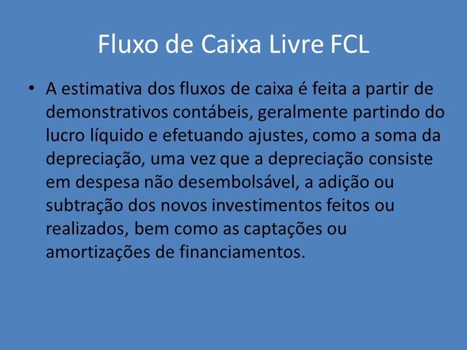 Fluxo de Caixa Livre FCL