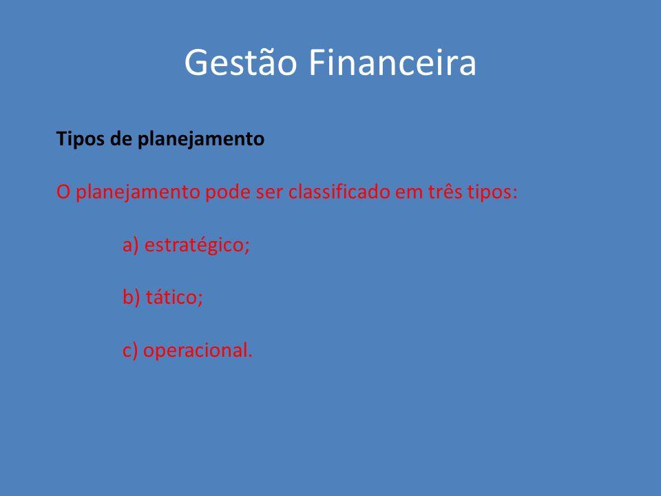 Gestão Financeira Tipos de planejamento