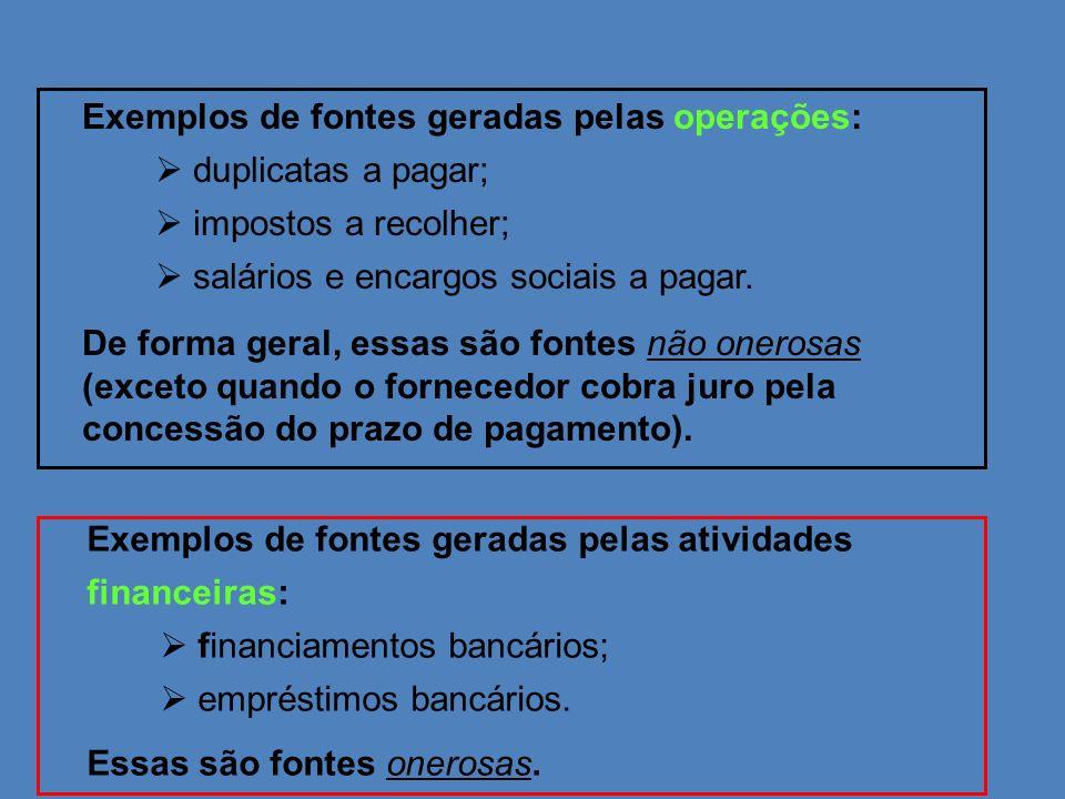 Exemplos de fontes geradas pelas operações: duplicatas a pagar;