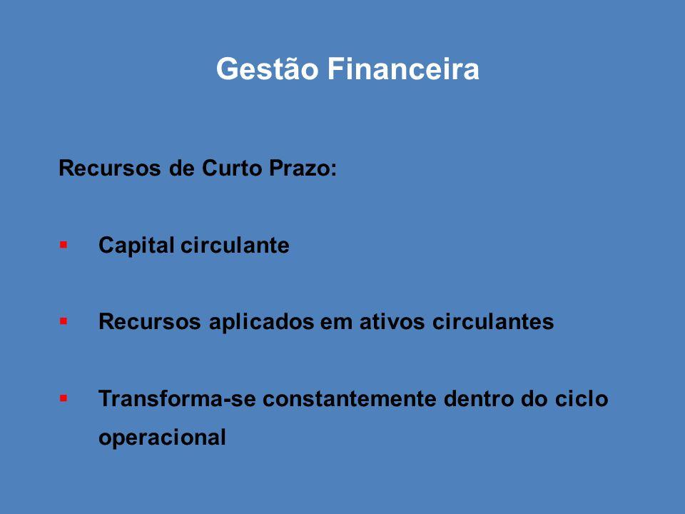 Gestão Financeira Recursos de Curto Prazo: Capital circulante