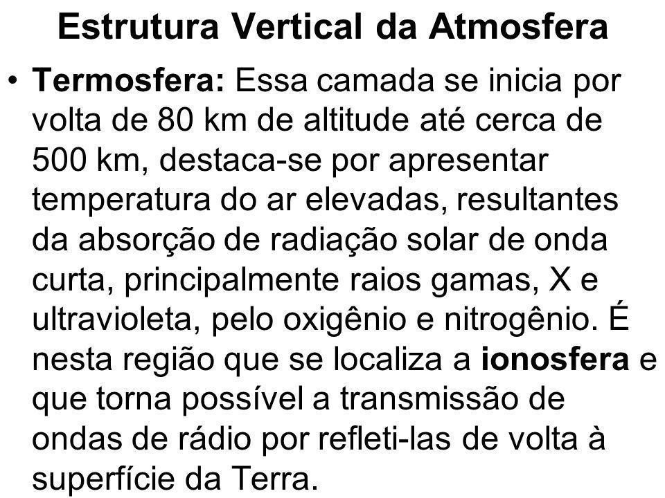 Estrutura Vertical da Atmosfera