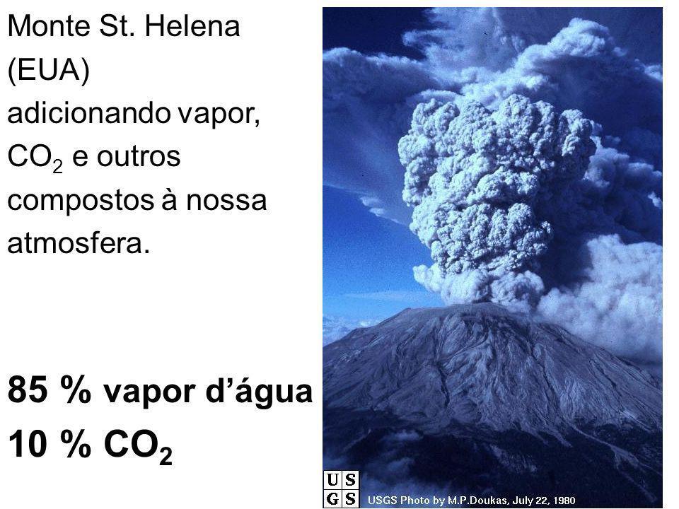 85 % vapor d'água 10 % CO2 Monte St. Helena (EUA)