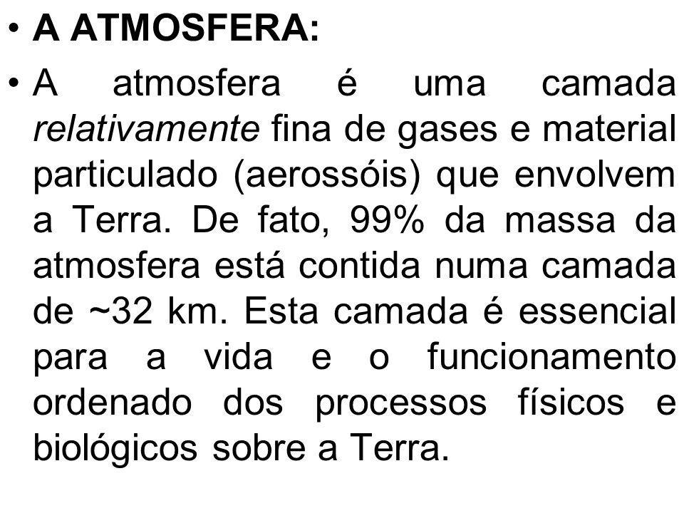 A ATMOSFERA: