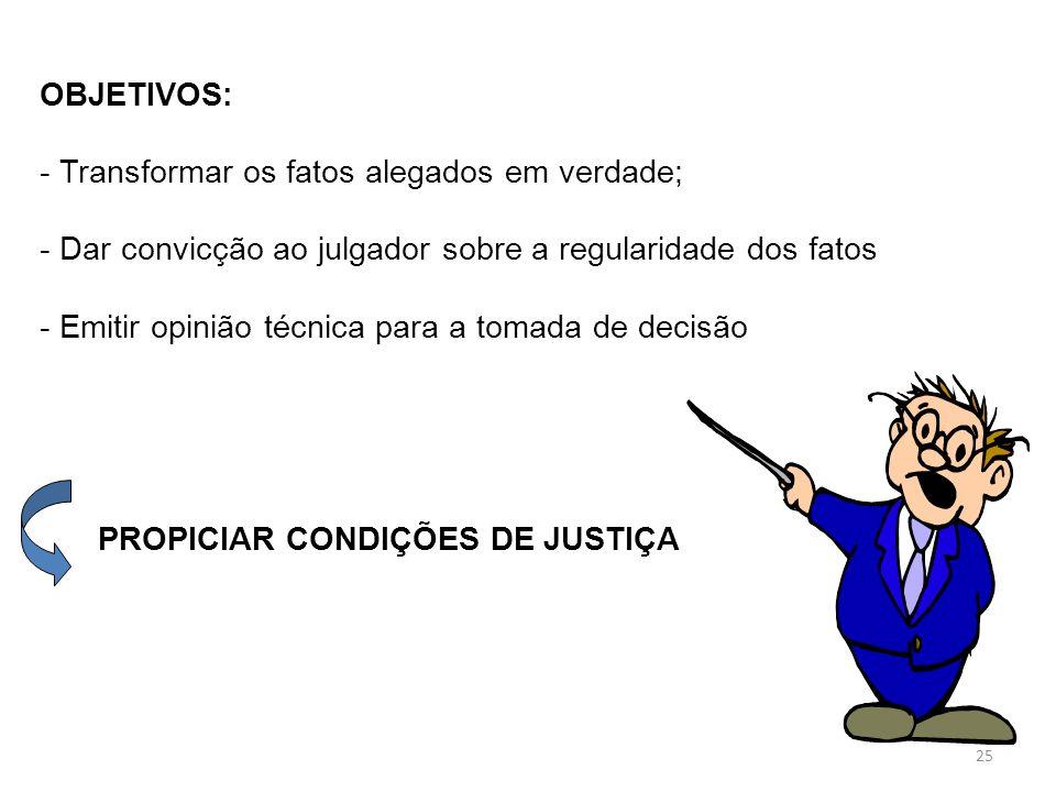 OBJETIVOS:Transformar os fatos alegados em verdade; Dar convicção ao julgador sobre a regularidade dos fatos.
