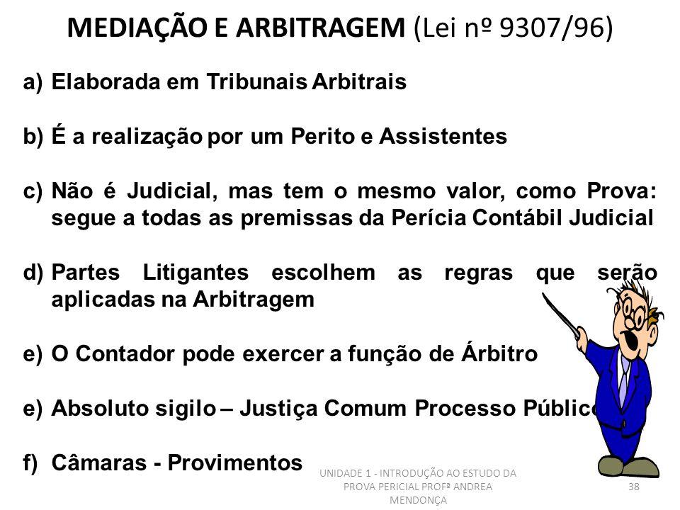 MEDIAÇÃO E ARBITRAGEM (Lei nº 9307/96)
