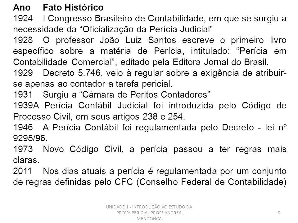 1931 Surgiu a Câmara de Peritos Contadores