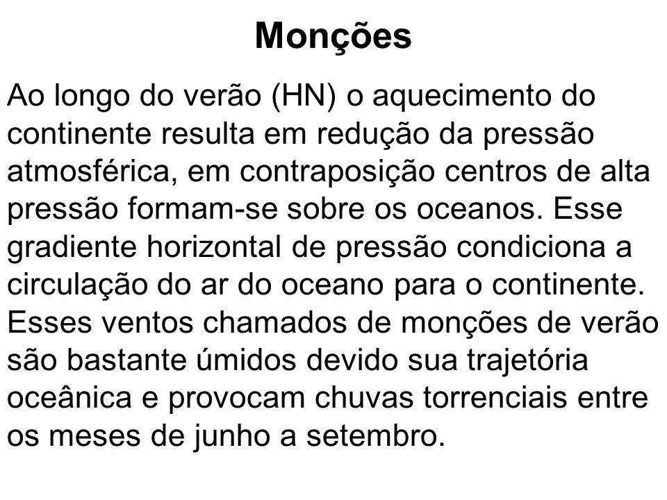 Monções