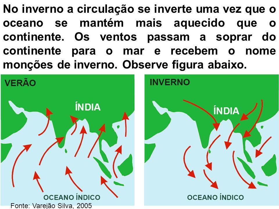 No inverno a circulação se inverte uma vez que o oceano se mantém mais aquecido que o continente. Os ventos passam a soprar do continente para o mar e recebem o nome monções de inverno. Observe figura abaixo.