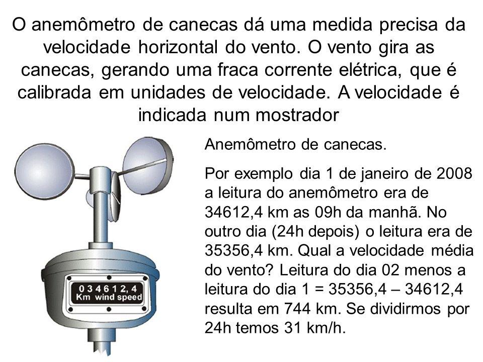 O anemômetro de canecas dá uma medida precisa da velocidade horizontal do vento. O vento gira as canecas, gerando uma fraca corrente elétrica, que é calibrada em unidades de velocidade. A velocidade é indicada num mostrador