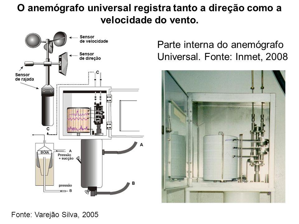 O anemógrafo universal registra tanto a direção como a velocidade do vento.