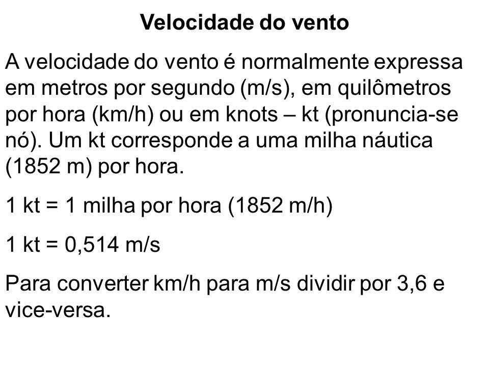 Velocidade do vento