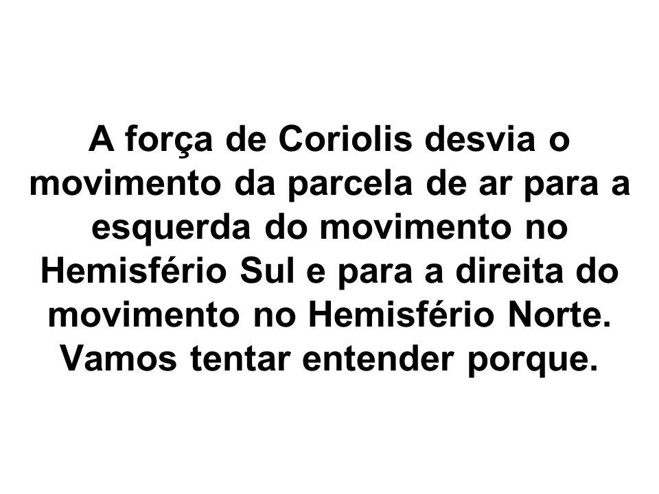 A força de Coriolis desvia o movimento da parcela de ar para a esquerda do movimento no Hemisfério Sul e para a direita do movimento no Hemisfério Norte.