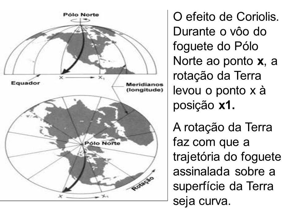 O efeito de Coriolis. Durante o vôo do foguete do Pólo Norte ao ponto x, a rotação da Terra levou o ponto x à posição x1.