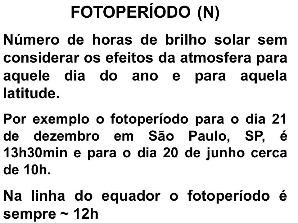 FOTOPERÍODO (N) Número de horas de brilho solar sem considerar os efeitos da atmosfera para aquele dia do ano e para aquela latitude.