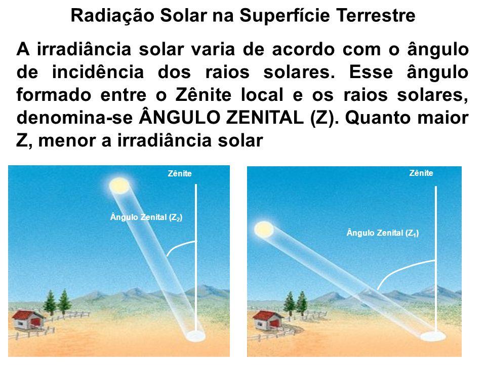 Radiação Solar na Superfície Terrestre