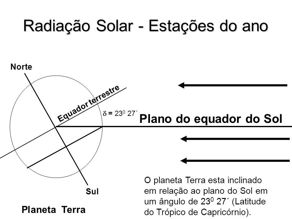 Radiação Solar - Estações do ano