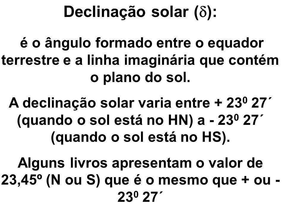 Declinação solar (): é o ângulo formado entre o equador terrestre e a linha imaginária que contém o plano do sol.