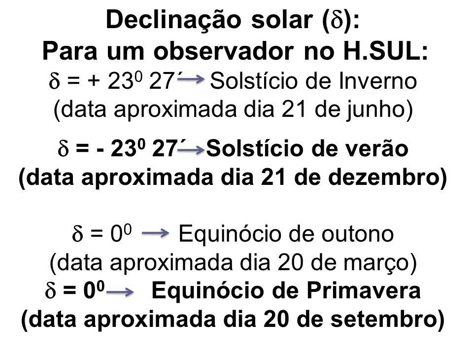 Declinação solar ():  = + 230 27´ Solstício de Inverno