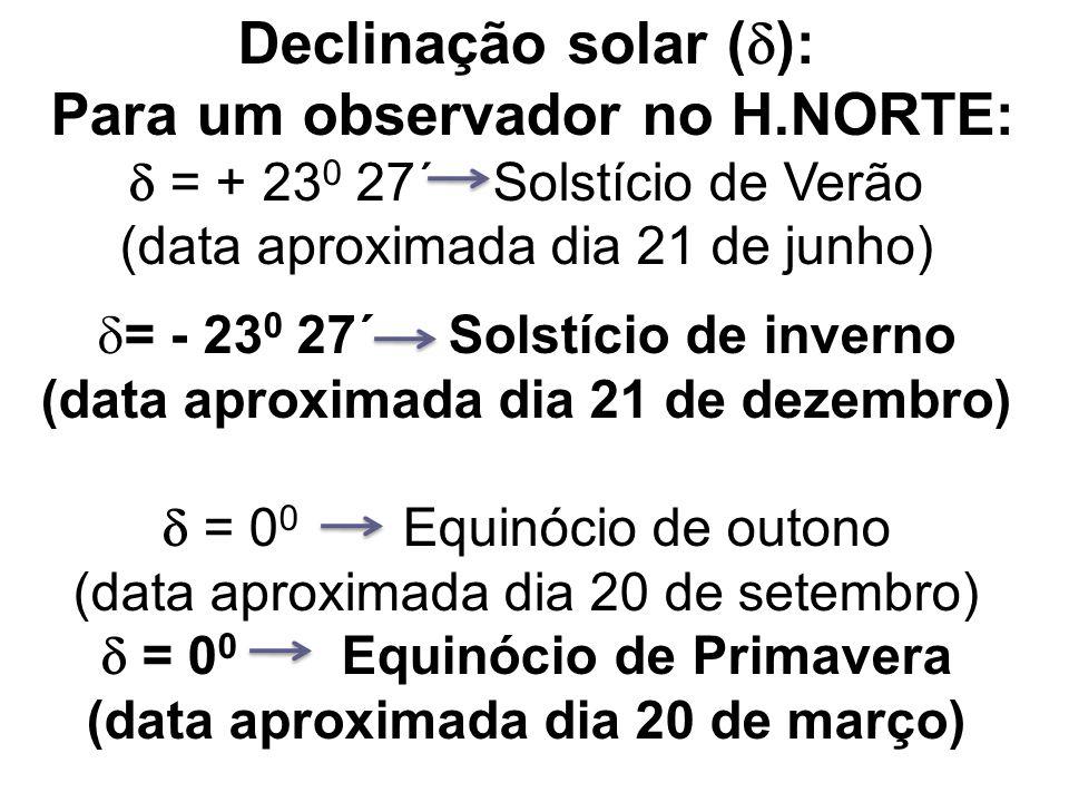 Declinação solar ():  = + 230 27´ Solstício de Verão