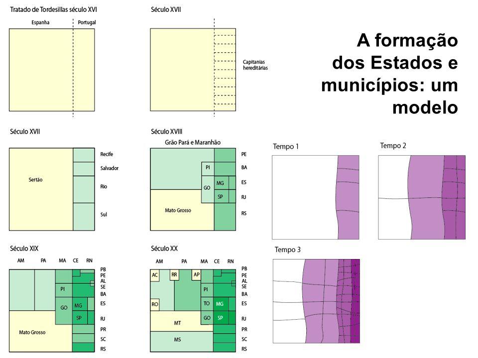 A formação dos Estados e municípios: um modelo