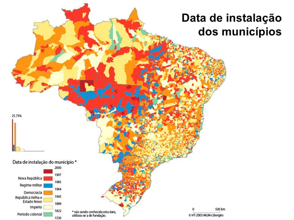 Data de instalação dos municípios