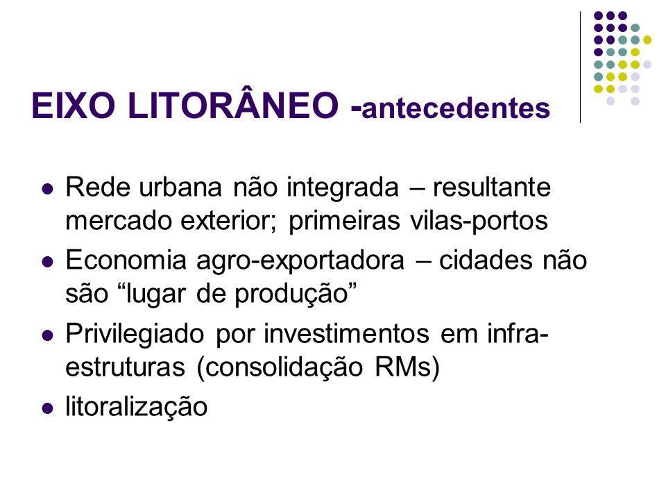EIXO LITORÂNEO -antecedentes