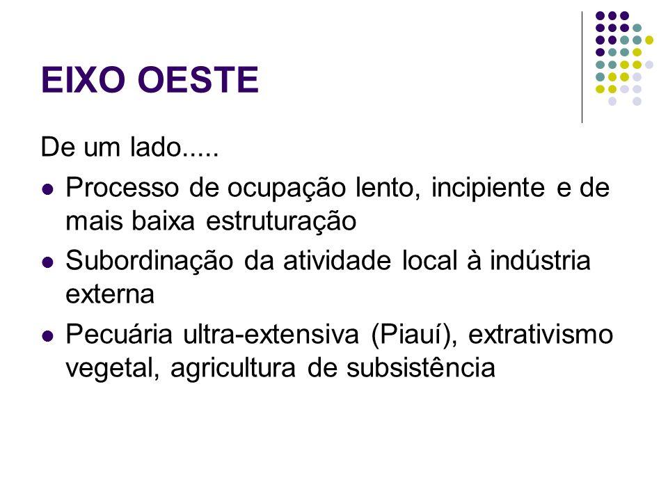 EIXO OESTE De um lado..... Processo de ocupação lento, incipiente e de mais baixa estruturação. Subordinação da atividade local à indústria externa.