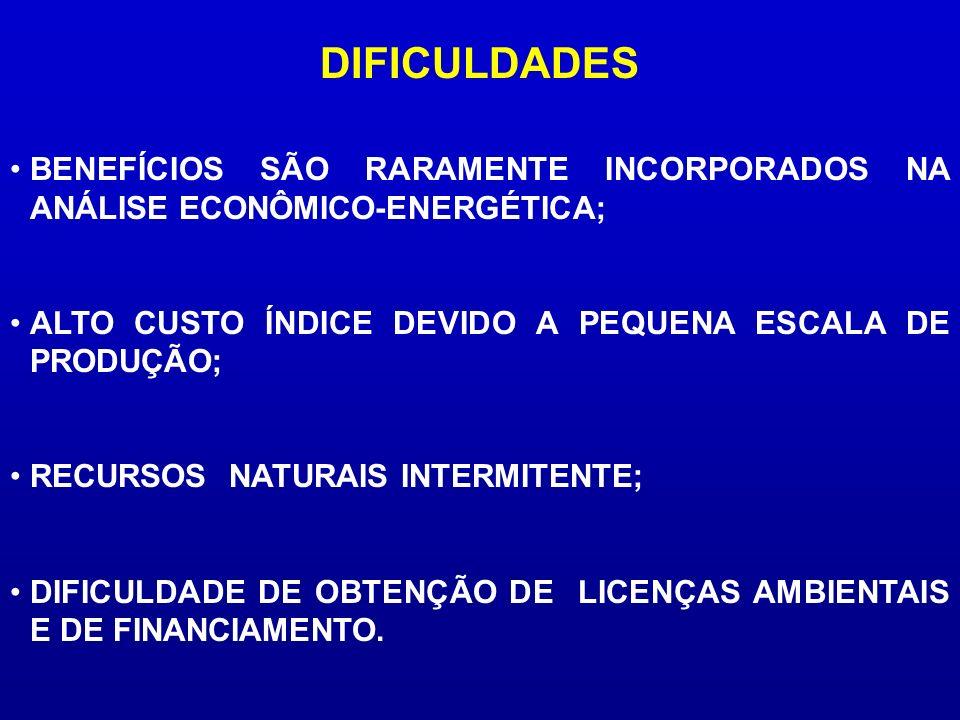 DIFICULDADES BENEFÍCIOS SÃO RARAMENTE INCORPORADOS NA ANÁLISE ECONÔMICO-ENERGÉTICA; ALTO CUSTO ÍNDICE DEVIDO A PEQUENA ESCALA DE PRODUÇÃO;