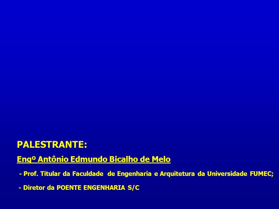 PALESTRANTE: Engº Antônio Edmundo Bicalho de Melo