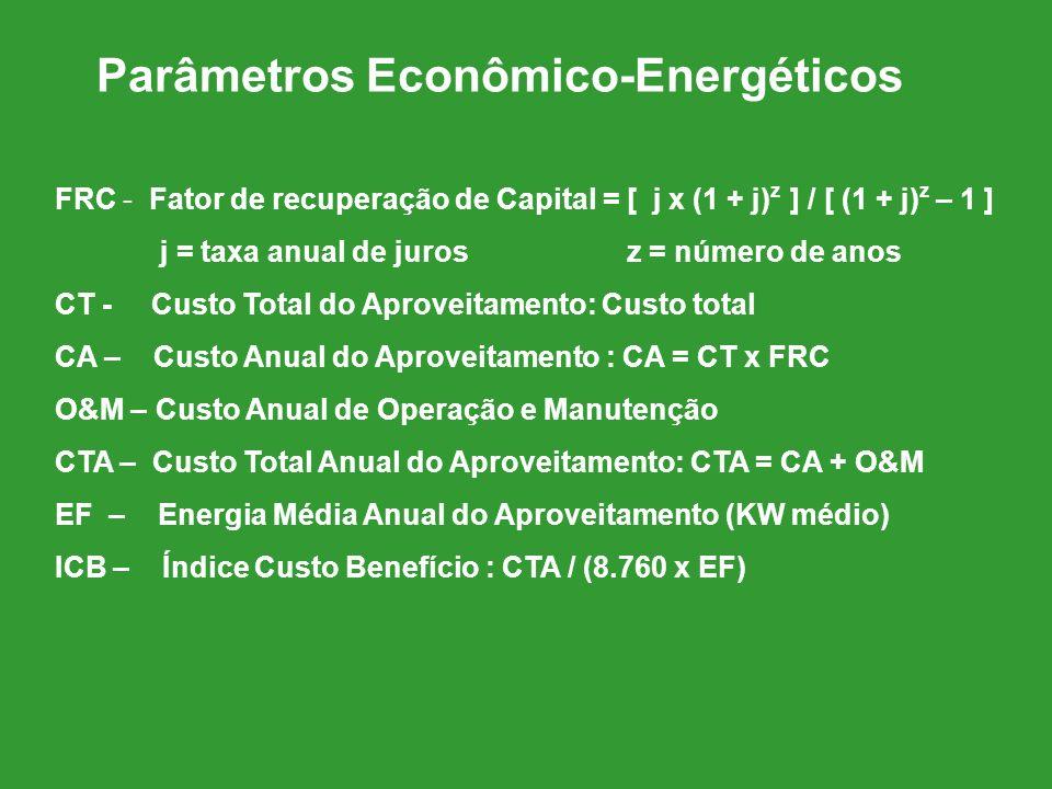 Parâmetros Econômico-Energéticos