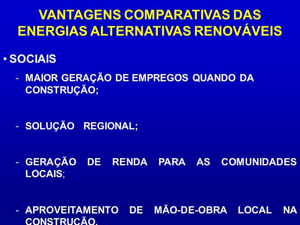 VANTAGENS COMPARATIVAS DAS ENERGIAS ALTERNATIVAS RENOVÁVEIS