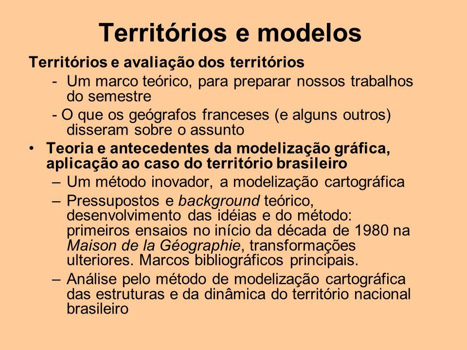 Territórios e modelos Territórios e avaliação dos territórios