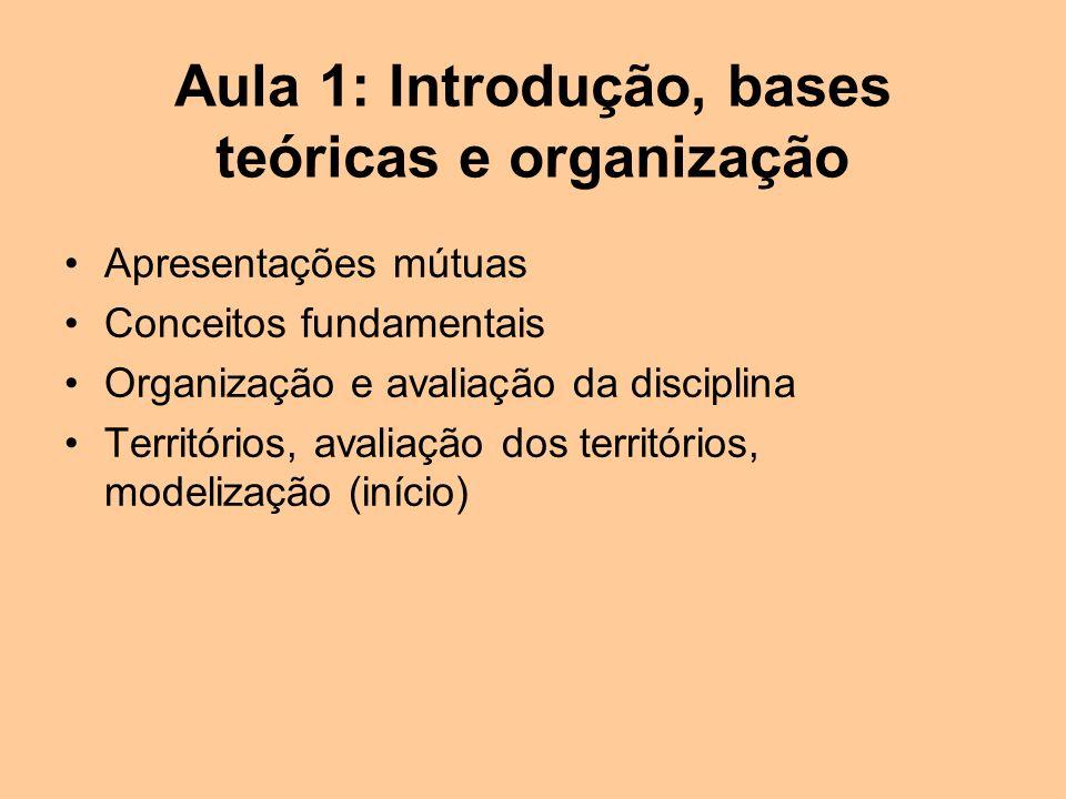 Aula 1: Introdução, bases teóricas e organização