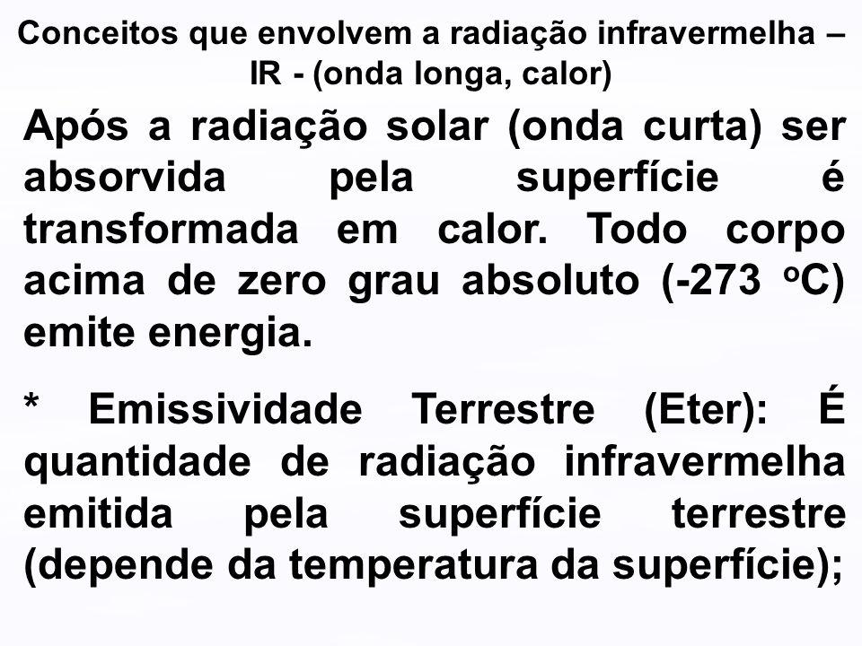 Conceitos que envolvem a radiação infravermelha – IR - (onda longa, calor)