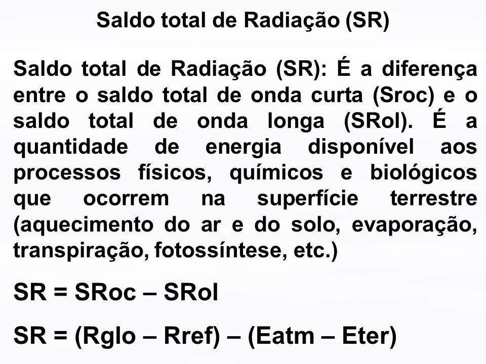 Saldo total de Radiação (SR)