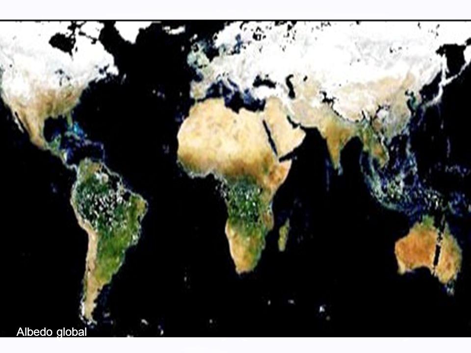 Albedo global