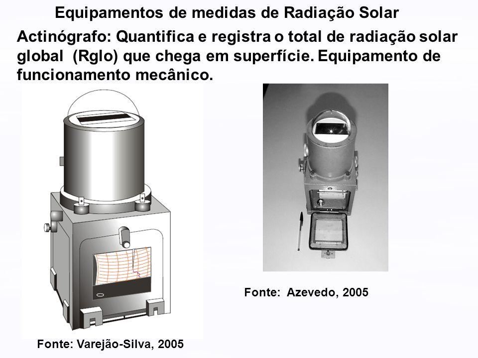 Equipamentos de medidas de Radiação Solar