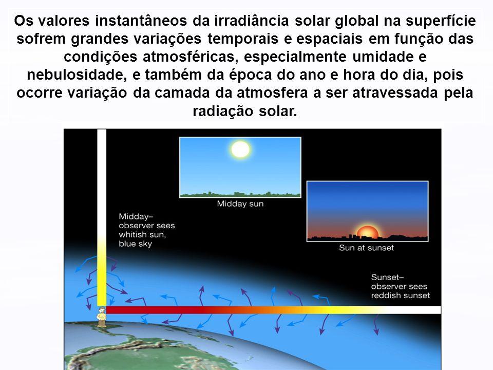 Os valores instantâneos da irradiância solar global na superfície sofrem grandes variações temporais e espaciais em função das condições atmosféricas, especialmente umidade e nebulosidade, e também da época do ano e hora do dia, pois ocorre variação da camada da atmosfera a ser atravessada pela radiação solar.
