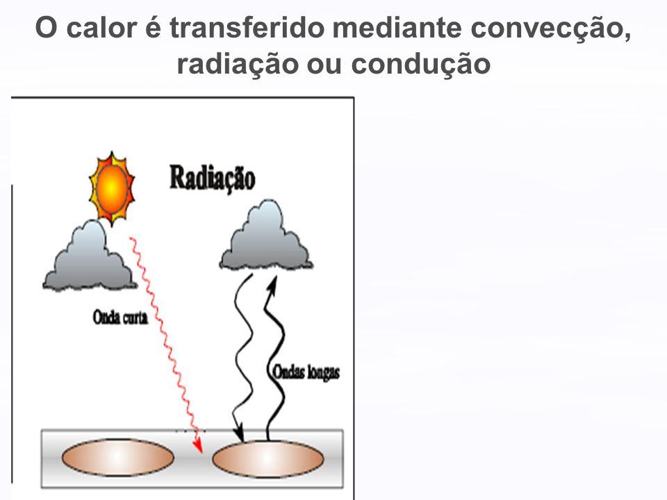 O calor é transferido mediante convecção, radiação ou condução