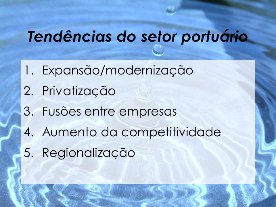 Tendências do setor portuário