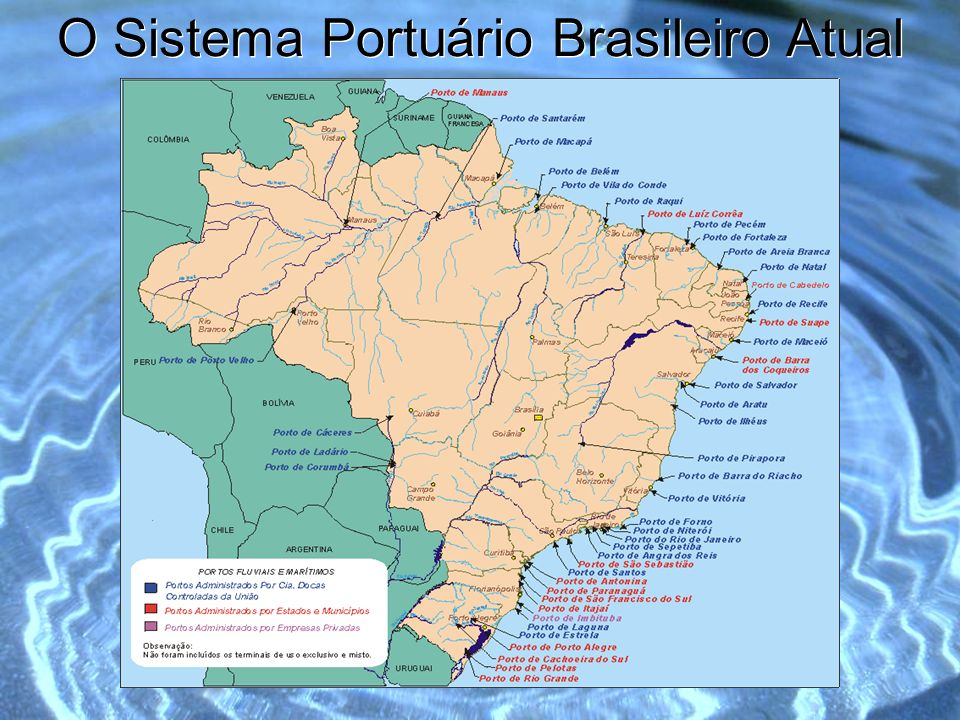 O Sistema Portuário Brasileiro Atual