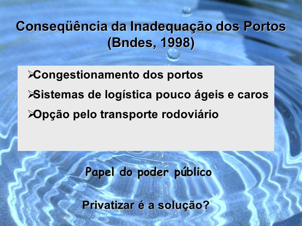 Conseqüência da Inadequação dos Portos (Bndes, 1998)