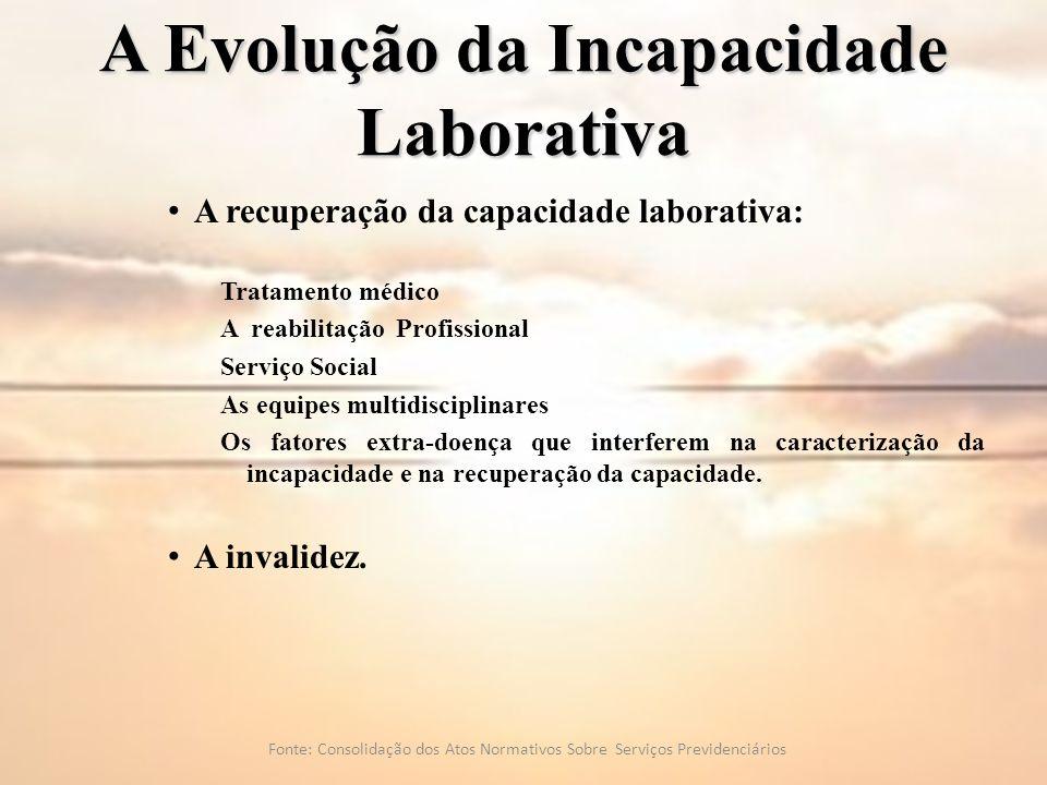 A Evolução da Incapacidade Laborativa