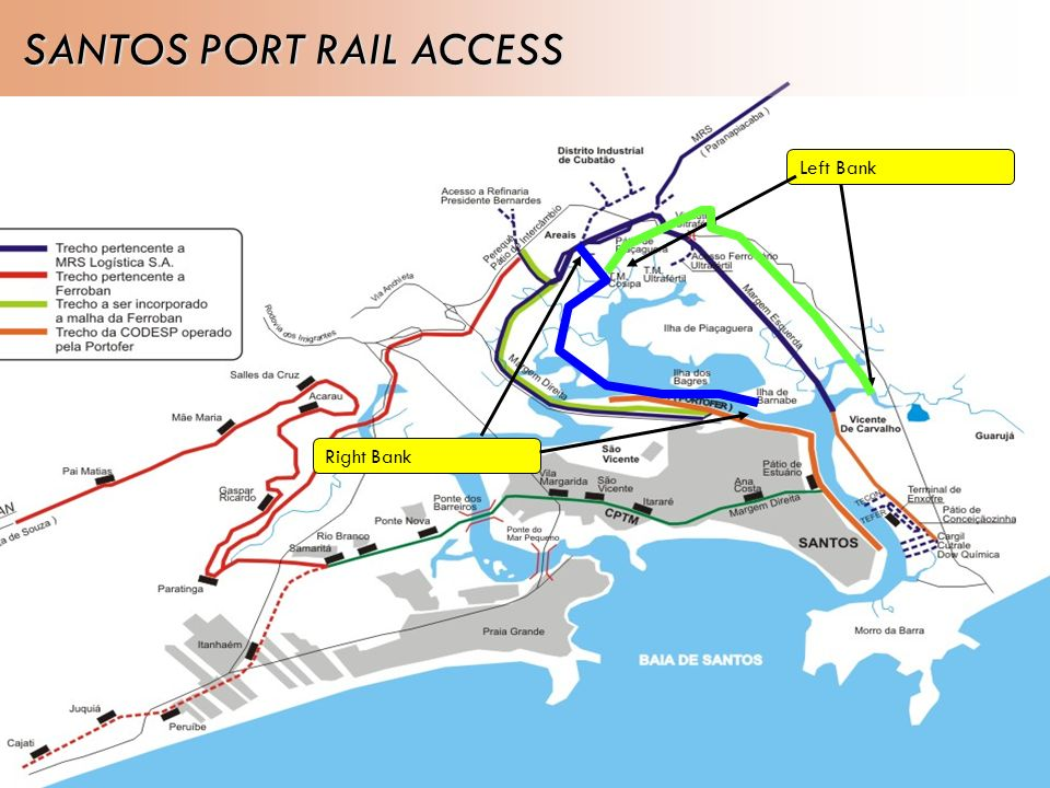 SANTOS PORT RAIL ACCESS